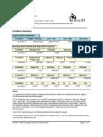 Hydrostatics & Stability Report-2