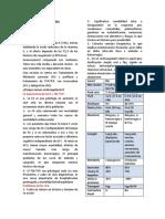 Resumen Nuevo Anticoagulantes Orales a Marin2012