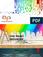 AsianPaints ER