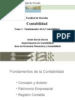 Fundamentos de Contabilidad Básica