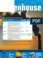 CI Greenhouse Gases 2012