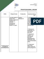 Rpms for MT (Performance Indicators)