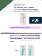 3. Measurement Methods 43