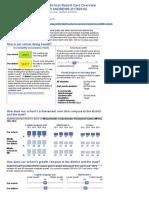 AMS-2015-SchoolReportCardOverview.pdf