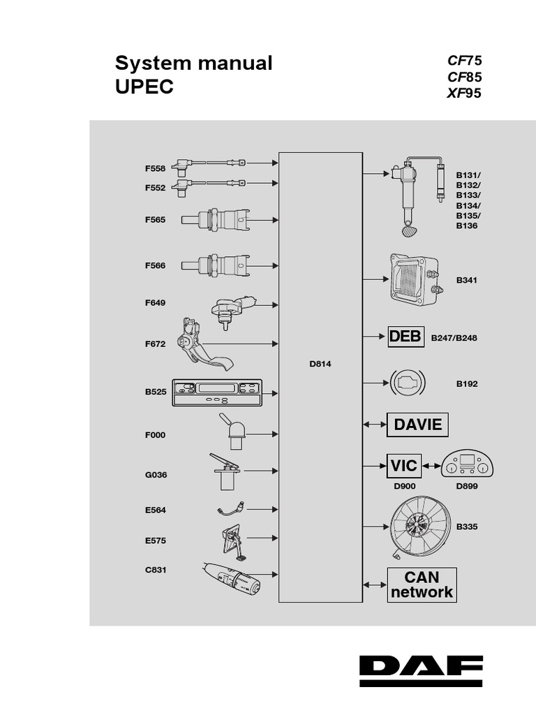 1511531373?v=1 upec cf xf throttle fuel injection daf xf 95 wiring diagram at webbmarketing.co