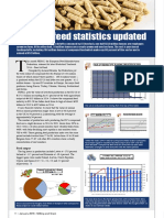 Industry profile - Europe's feed statistics updated