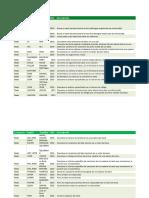 Diccionario de Funciones Excel Ingles Español Texto