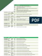 Diccionario de Funciones Excel Ingles Español Compabilidad