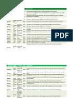 Diccionario de Funciones Excel Ingles Español Finanzas