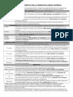 NORMATIVA BÁSICA INTERNA Uniformidad, Puntualidad, Disciplina, Faltas de Asistencia.