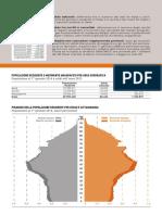 2014 - popolazione