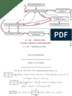 Fisa_probabilitati (1)