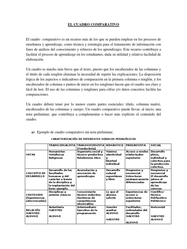 Moderno Nombrar Las Partes Del Cuerpo Con El Cuadro Bandera ...