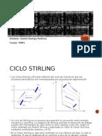 Ciclo Stirling y Ericsson
