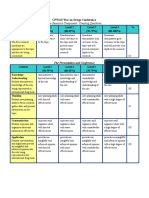 war on  drugs conference rubric