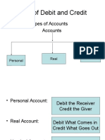 Accouniting Equation.ppt