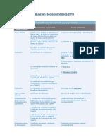 Documentos Evaluación Socioeconómica 2016
