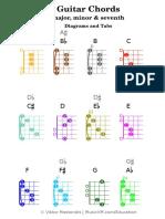 guitar-chords-major-minor-seventh-diagram-v.mastoridis.pdf