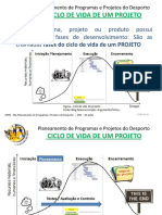 2-GPPD - M1 - Ciclo de Vida de Um Projecto