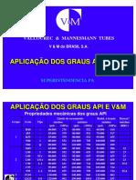 Aplicação dos Graus API e V&M.pdf