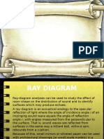 Ray Diagram