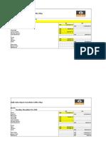 Sales Report November 2015