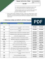 Fallas en XO-508 Español
