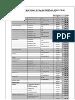 Tasas y Precios de Marcas y Patentes Enero 2016