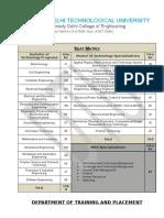 Proforma Organization Profile 2015 (1)