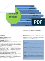 Manit Choudhary Number System