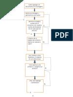 Proceso Para Documento