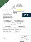 PTOF AL 11.01.2016 Con Integrazione PNSD Fossati Pg 24