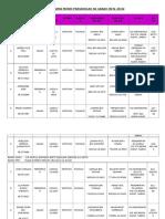 Senarai Nama Murid Prasekolah Sk Garau 2016