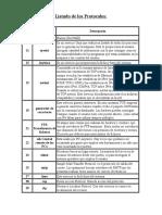 Lista de Protocolos