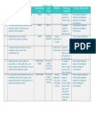 ejones tip detailed lesson plan
