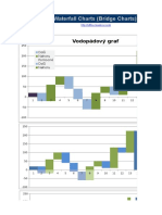 Waterfall Charts Excel