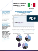 Estadísticas tributarias  en América Latina