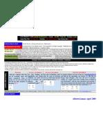 CLIL Lesson Plan Model- Alberto Lanzat