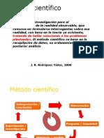 Metodo Cientifico Clase II