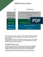 6LoWPAN Protocol Stack- Nikhil