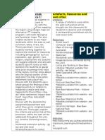 evidence 3 4 portfolio