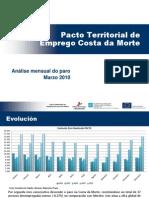 Informe do paro rexistrado Marzo 2010. PTE Costa Da Morte