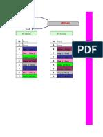 NEC Colour Code