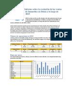 Informe Sobre La Evolución de Las Ventas 2015