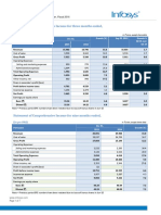 Fact Sheet, IFRS - INR Press Release & IFRS - USD Press Release [Company Update]