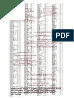 Part 3 Hawksbay Scheme 42 List of Cancelled Plots, Lyari Development Authority by AL-SAMAD ESTATE (Bahadurabad) ALI MUHAMMAD TAYYAB +92-321-2264064