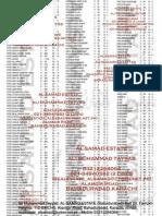 Part 4 Hawksbay Scheme 42 List of Cancelled Plots, Lyari Development Authority by AL-SAMAD ESTATE (Bahadurabad) ALI MUHAMMAD TAYYAB +92-321-2264064