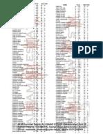 Part 5 Hawksbay Scheme 42 List of Cancelled Plots, Lyari Development Authority by AL-SAMAD ESTATE (Bahadurabad) ALI MUHAMMAD TAYYAB +92-321-2264064
