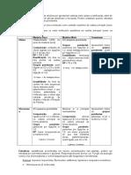 Química de Biomassa (Resumo P2)