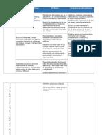 Planeación de Los Procesos de Enseñanza-Aprendizaje -Evaluación Bajo El Enfoque de Competencias